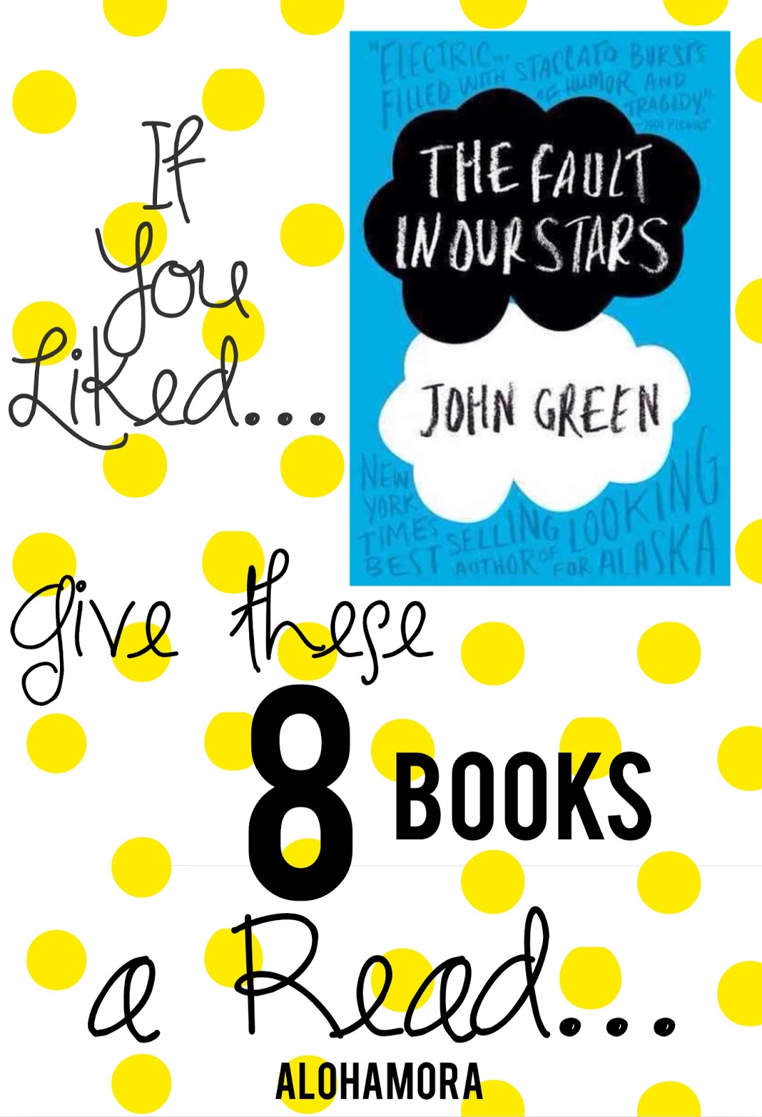 "If you liked ""The Fault in Our Stars"" then you should read these 8 great books.  All Young Adult (YA) books that teens and adults will love b/c it has a similar feel.  Alohamora Open a Book http://www.alohamoraopenabook.blogspot.com/"