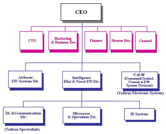 Marketing General Incorporated  We Grow Membership