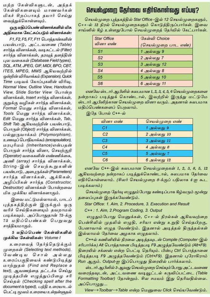 kerala hse plus one computer science Kerala plus one (+1) time table 2017 – hse first year exam time table 2017,  computer science,  plus one (+1) exam time table plus 1.