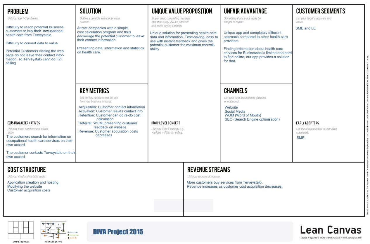Diva Project Capstone Lean Canvas And Gamification Canvas