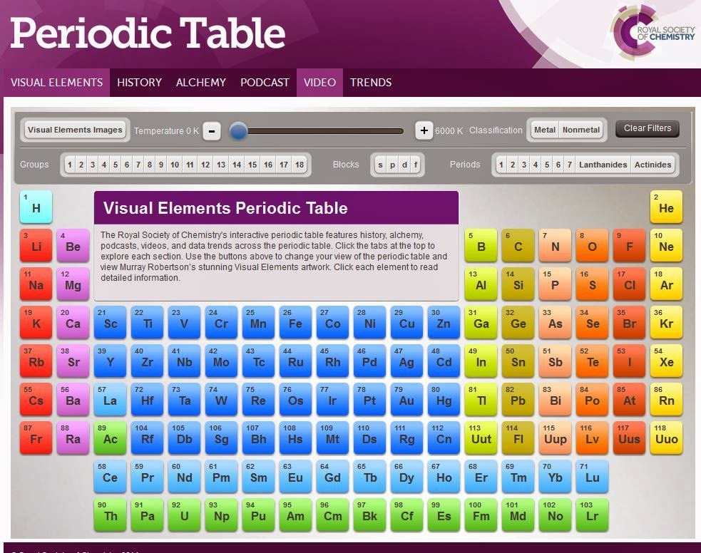 Every bed of roses visual periodic table by rsc tuesdays treasures this week i would like to introduce a fabulous resource by the royal society of chemistry i love this website about the periodic table urtaz Gallery