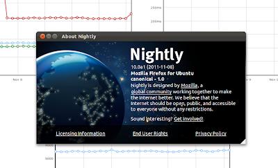 install firefox 10 alpha in Ubuntu Oneiric via PPA