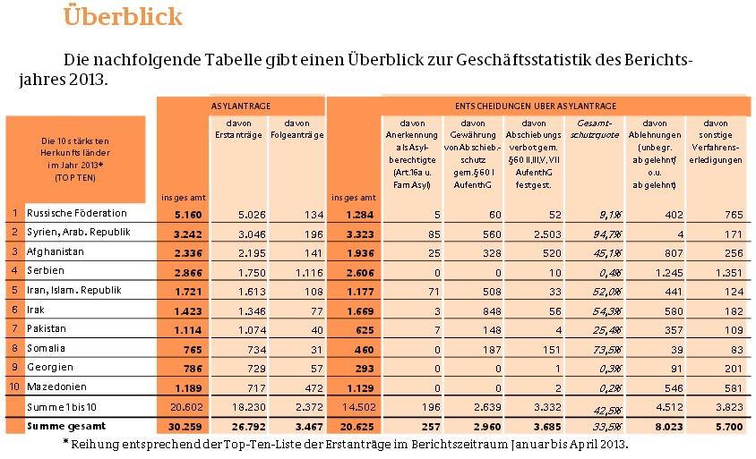 erfahrungen affaire com bundesrepublik deutschland