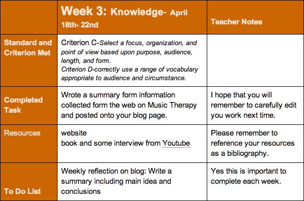 weekly reflection week2