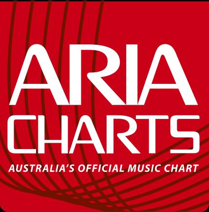 Australian Aria Charts