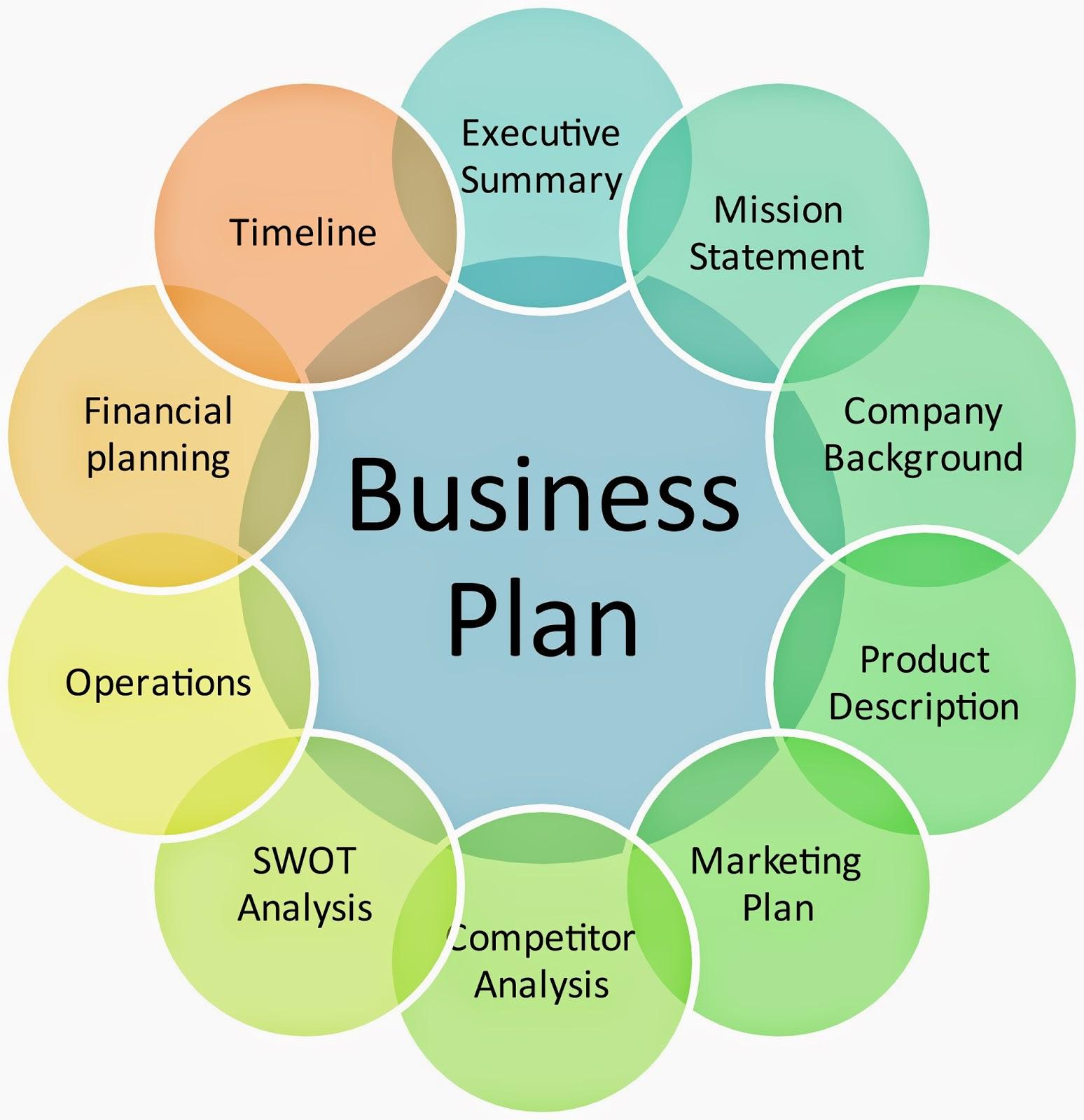 Bisnis strategi bisnis adalah strategi bisnis online strategi bisnis