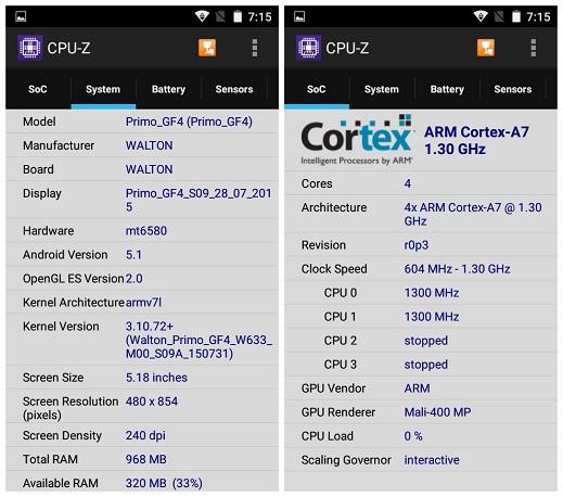 Primo GF4 Chipset, CPU, GPU