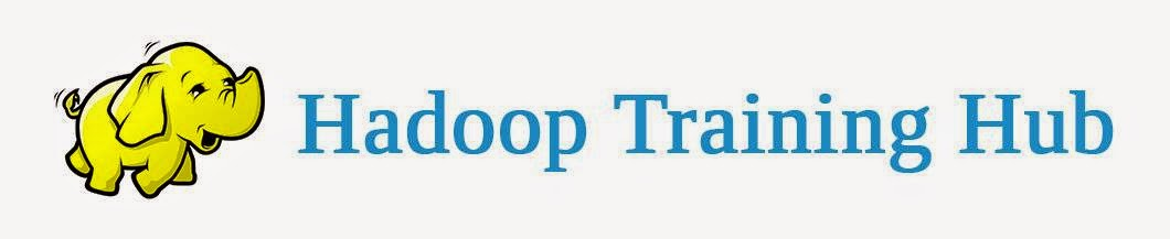 Hadoop Training Hub