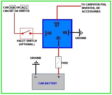 Keuntungan memasang relay pada sistem kelistrikan mobil diagram relay ccuart Images