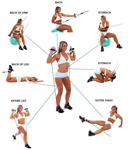 trening med strikk mage