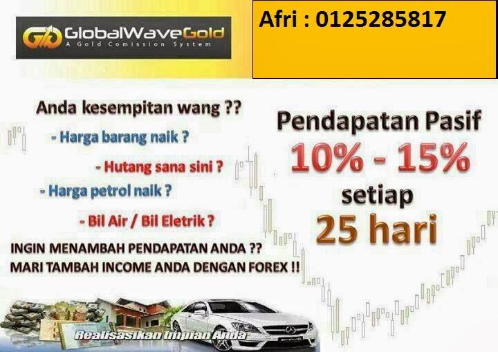Gwgfx forex broker