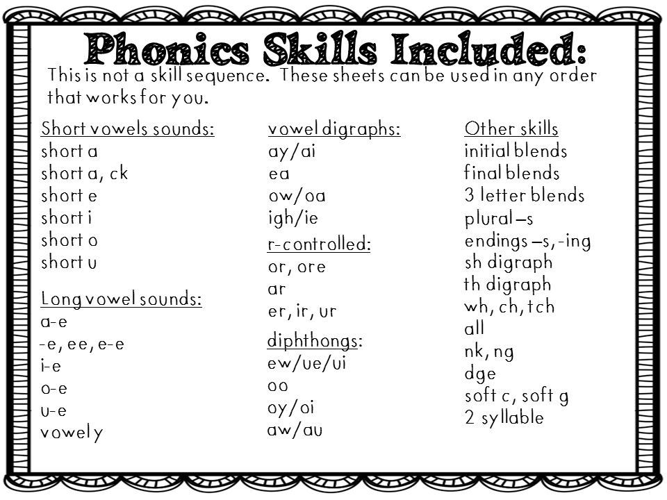 Curious Firsties: Explicit Phonics (with FREEBIE)