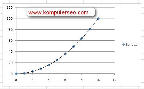 square graph