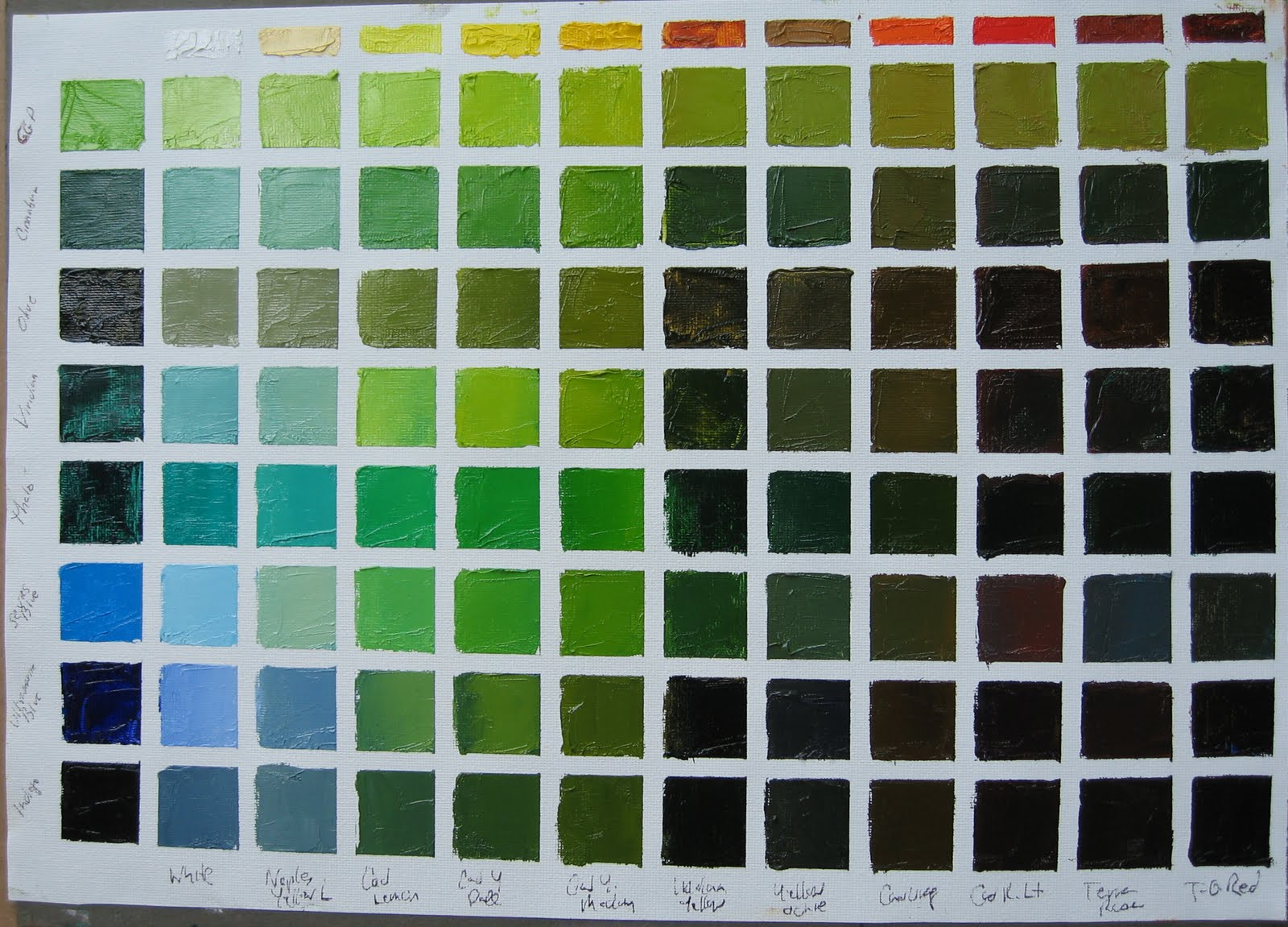 Pat fiorello art elevates life oil painting color charts how to oil painting color charts how to mix green geenschuldenfo Image collections