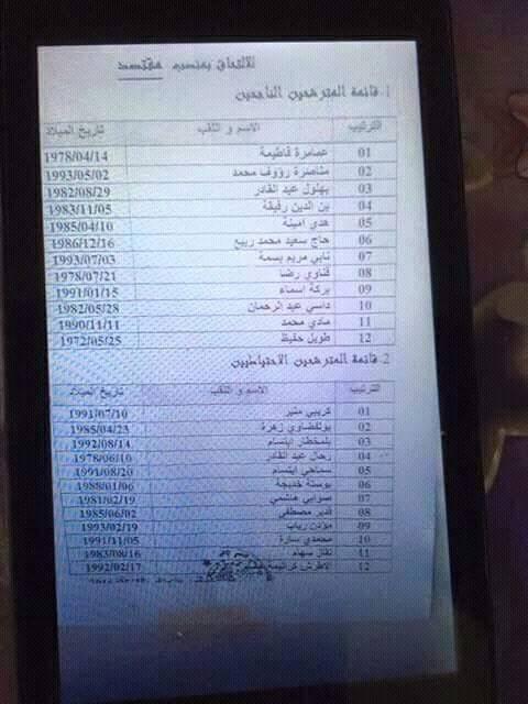 قائمة الناجحين مقتصد و نائب مقتصد 2015 ولاية عين تموشنت
