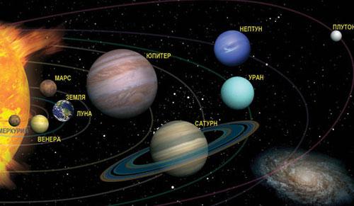 Все про планеты космос астероиды солнечную систему туринабол если толк от 100 таблеток соло