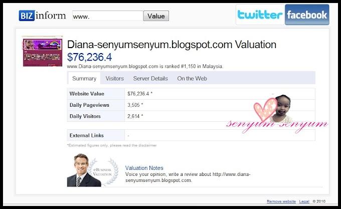 blog aku ada nilai..