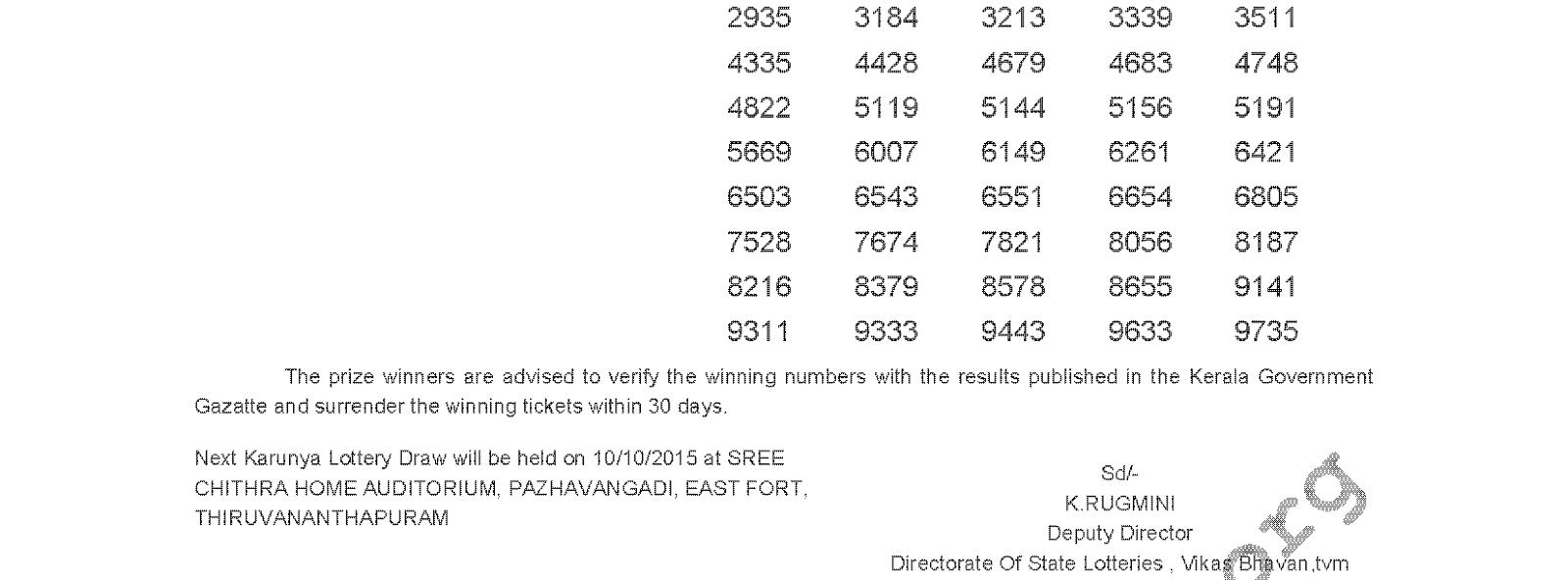 Karunya Lottery KR 209 Result 3-10-2015