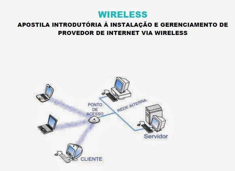Curso Completo de Wireless – AG