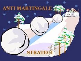 anti martingale strategy binary options