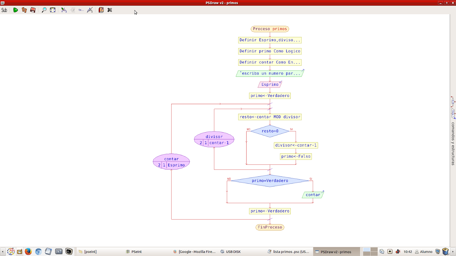 Marinaroseinformtica pseint list of prime numbers flow chart of the programme nvjuhfo Gallery