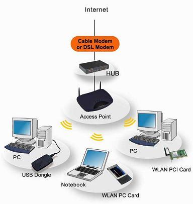 gambar jaringan komputer dan komponennya