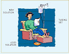 LEARN ABOUT PERITONEAL DIALYSIS (P.D.)