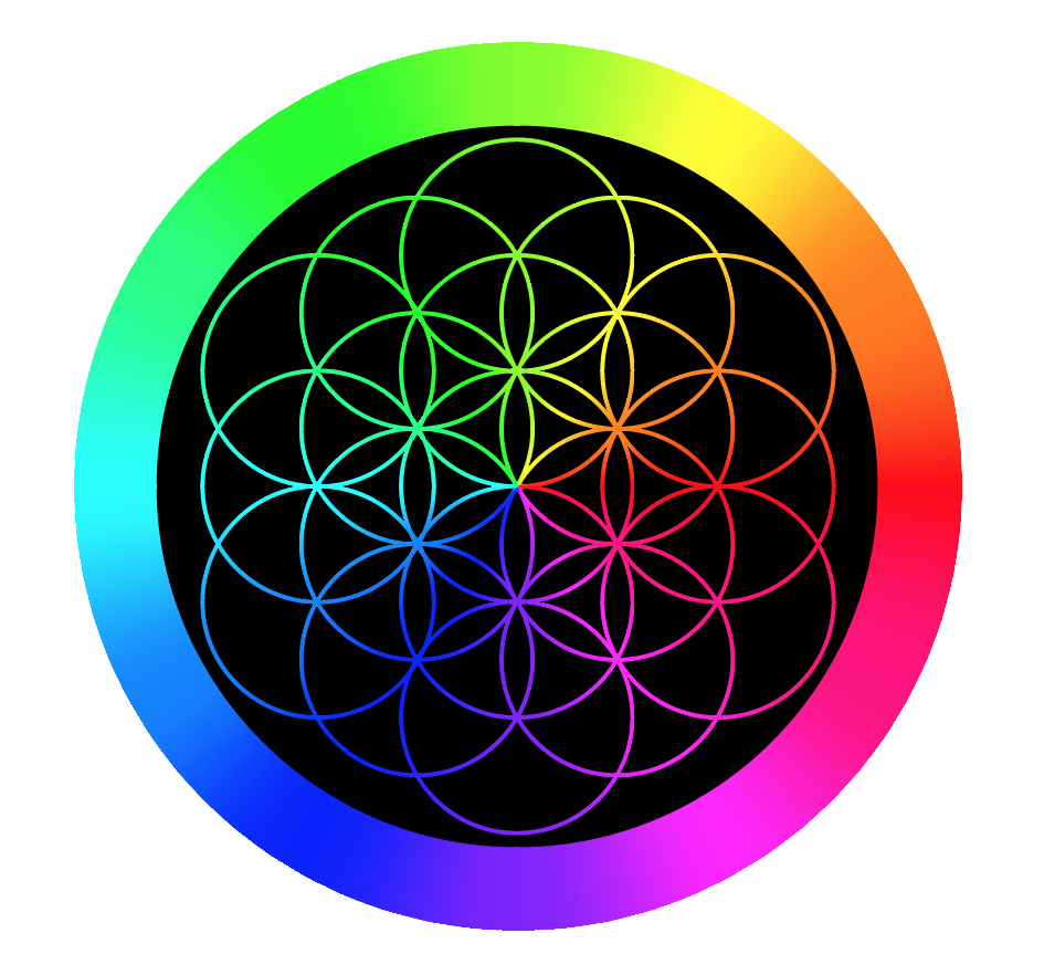 This gave the design a nice look and the symbol that Coldplay use was ...