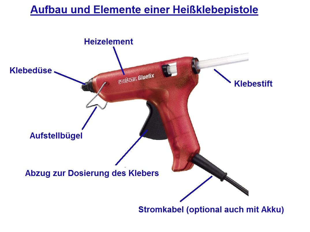 heißklebepistole - aufbau |heißklebepistolen tests