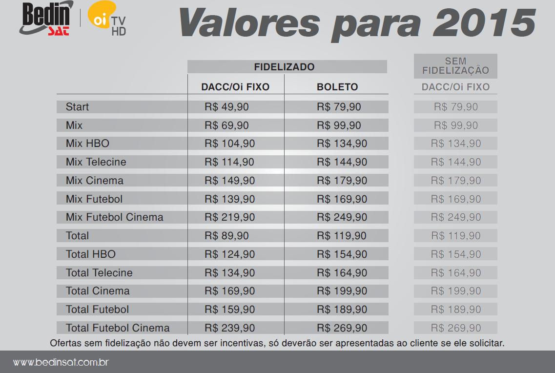 Novos preços dos pacotes oi tv hd e regras de uso São de assustar