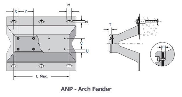 Arch Rubber Fender