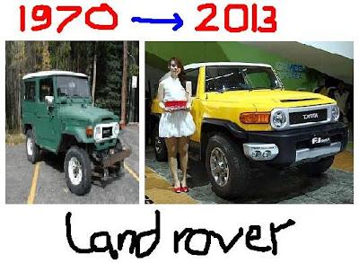 mobil, bekas, murah, cara, membeli, agung car