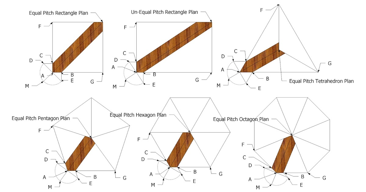 Roof framing geometry hip rafter offset for hexagon and for Hexagonal roof framing
