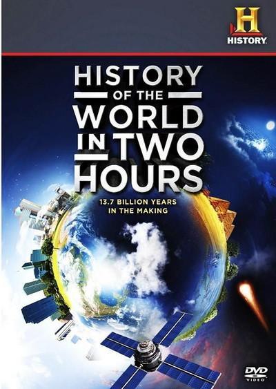 La Historia del Mundo en 2 Horas [2012] [Latino] [FS-LB-PL]