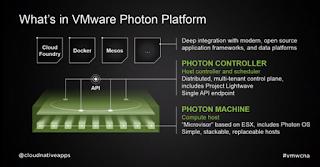 VMware VMworld VMware Photon Platform