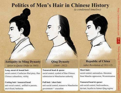 cortes de cabelo chineses em suas respectivas épocas