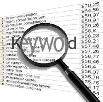 Top Expensive Keywords
