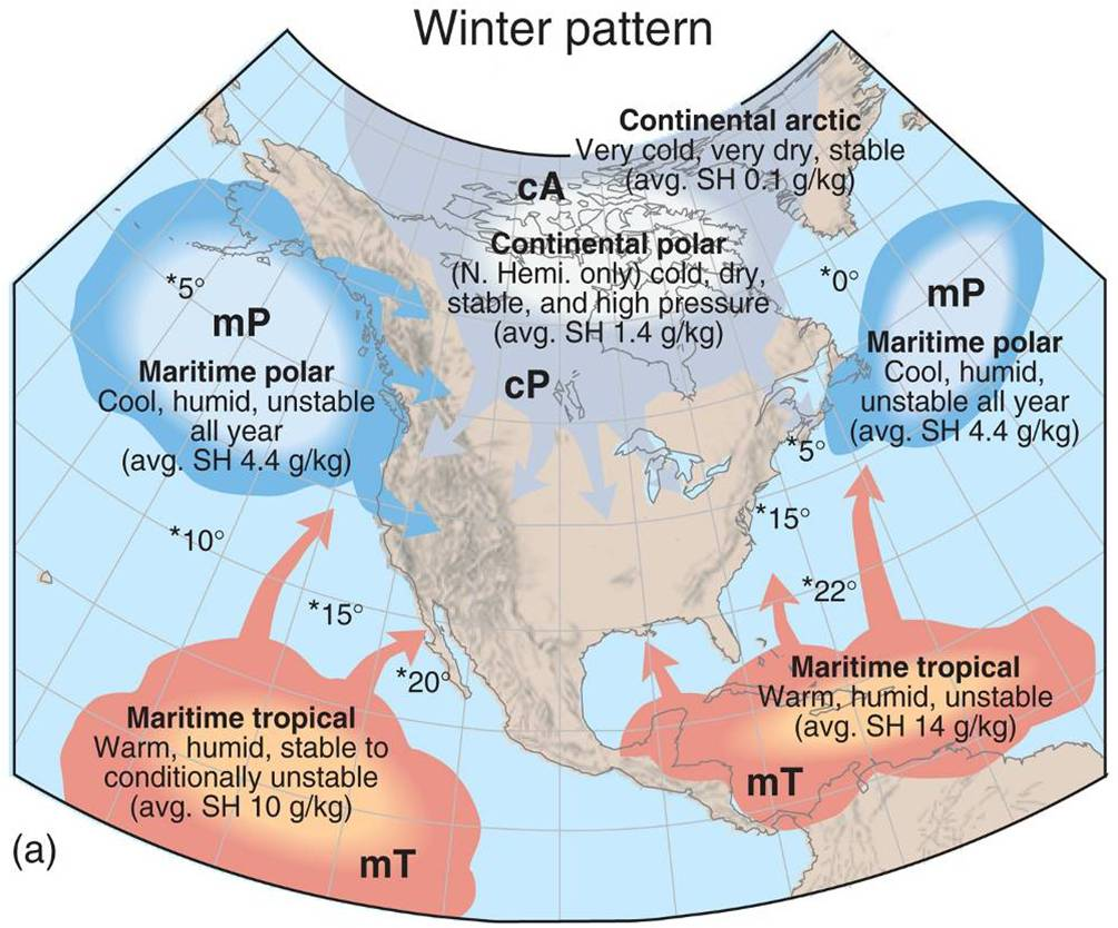 in the winter time the maritime polar air mass extends down into the seattle area the maritime tropical air mass recedes to the south