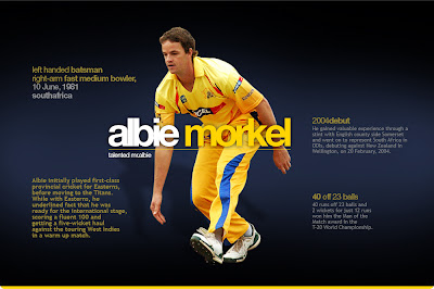 Albie-Morkel-Wallpaper
