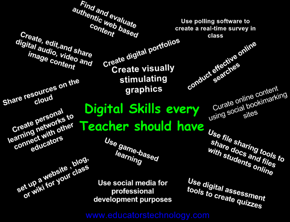 21st Century Digital Skills Graphic for Teachers ~ Educational Technology and Mobile Learning