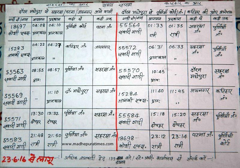 मधेपुरा: रेलवे समय सारणी