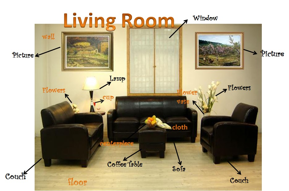Living room furniture vocabulary listthings in the house for List of living room furniture