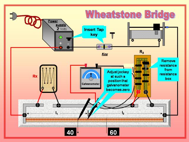 Examples List on Analysis Of The Wheatstone Bridge