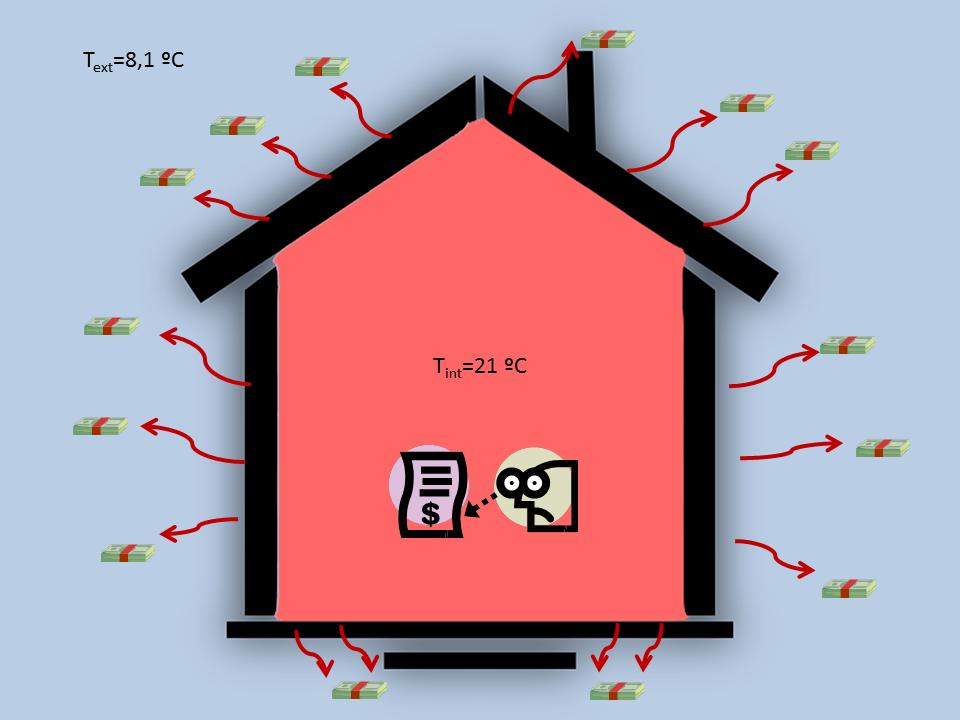 perdidas de calor en el hogar