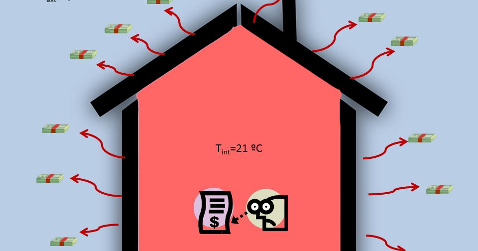 Cu nto cuesta subir un grado la calefacci n - Cuanto cuesta un calentador de gas ...
