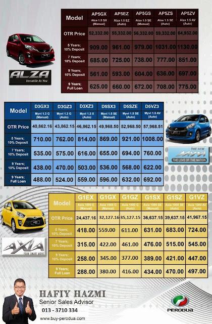 Pricelist Perodua