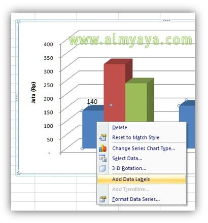 Gambar: Menambahkan label nilai/angka pada Grafik/Chart di Microsoft Excel. Langkah 2 : Menampilkan label/tulisan angka atau nilai dari sebuah series