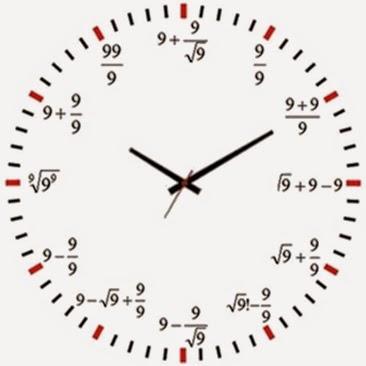 Relógio - TICs na Matemática