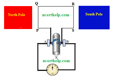 Explain the underlying principle and working of an electric the direction of current induced in the coil will be pqrs for the first half and srqp in the second half of the rotation therefore a unidirectional current ccuart Choice Image