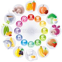 makanan buah sumber vitamin